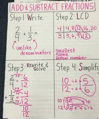 adding and subtracting fractions project students math and recipes