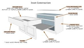 Plywood Cabinet Construction Custom Cabinets Custom Cabinetry Construction