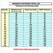 wedding invitation cost wedding invitation cost themesflip