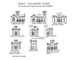 italianate house plans the picturesque style italianate architecture the italianate plan
