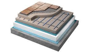 in inslab floor heating heated concrete floor warmup