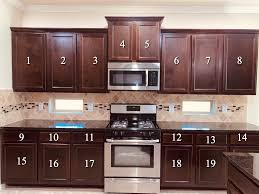 estimated cost to paint kitchen cabinets how much does it cost to paint my kitchen cabinets