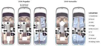 class b rv floor plans roadtrek 210 popular and 210 versatile class b motorhomes floorplans