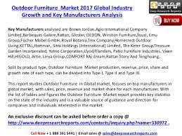 Manufacturers Of Outdoor Furniture by Global Outdoor Furniture Industry Trends Demand And Growth Overview U2026