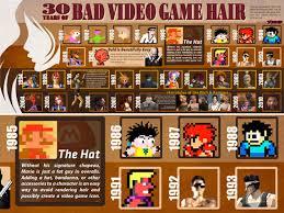 design hair game 30 years of bad video game hair incredible things