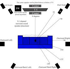 pictures of home theater systems home theater speaker setup 4 best home theater systems home