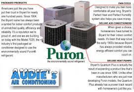 Comfort Chart Audie U0027s Air Conditioning Heating U0026 Cooling Bryant Heating