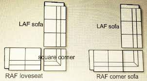 how to measure a sectional sofa what to know before you buy a sectional