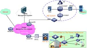 application solution fiber optic telecom equipment and ftth