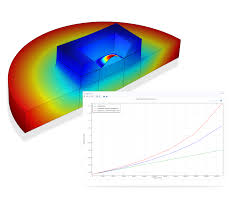 mems software for microelectromechanical systems simulation