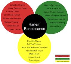 harlem renaissance essay questions the renaissance essay thumb