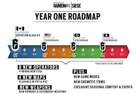 Patch 5 4 Siege Rainbow Six Siege Dlc Update And Release Date Update 2 3 Already