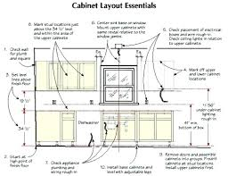 standard dimensions for kitchen cabinets standard kitchen cabinet height above counter large size of small