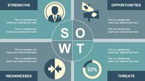 free powerpoint templates ppt retro swot analysis powerpoint template slidemodel retro swot analysis powerpoint template