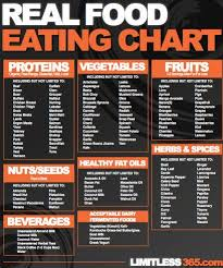 1203 best images about eating paleo on pinterest