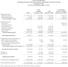 the basic financial statements financial strategy for public