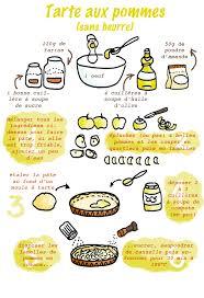 recette de cuisine en tambouille sans lait
