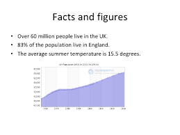 geography of the uk