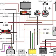 pleasant wiring diagram golf cart inspiring wiring ideas