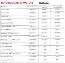 toyota vehicles price list specs of altis 1 6 leaked pakwheels blog