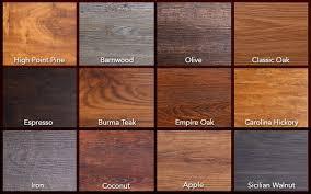 Vinyl Click Plank Flooring Vinyl Plank Flooring Afro Decor