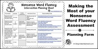 action plan reading process comprehension intervention lesson