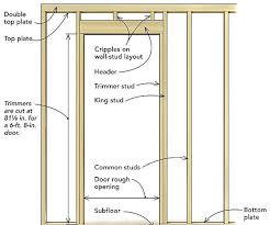 28 Inch Door Interior Amusing Therma Tru Door Rough Opening Photos Best Inspiration