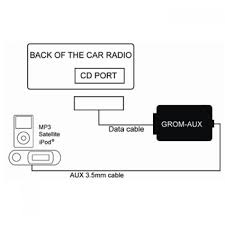 nissan micra bluetooth music nissan auxiliary adapter kit