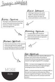 Best Resume Objective Statements Resume Objective Statement Resume Pinterest Resume Objective