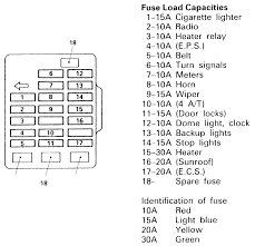 Saturn Sl1 Fuse Box 2001 Saturn Sc2 Fuse Box Diagram U2022 Googlea4 Com