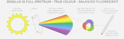natural full spectrum lighting full spectrum lighting
