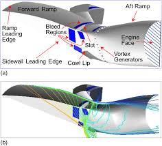 computational fluid dynamics nasa glenn research center u0027s legacy