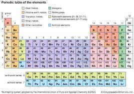 p table of elements carbon group element chemical elements britannica com