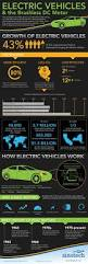 how hybrid cars work best 25 how electric motors work ideas on pinterest how