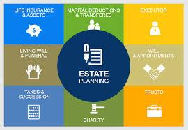 funeral planning checklist funeral plan checklist