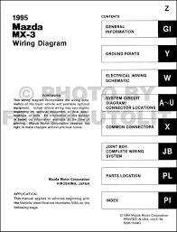 miata fuse box diagram 1990 mazda miata fuse box location wiring