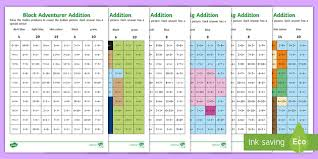 ks1 block adventurer addition mosaic activity sheets
