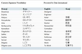 image gallery japanese worksheets for beginners