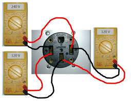 this article has a great 50 amp rv plug diagram the diagram is