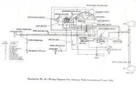 dictator engine management wiring diagram 4k wallpapers