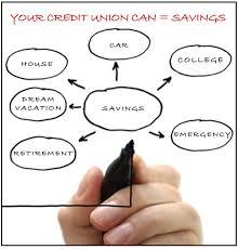 regular savings account omaha federal credit union