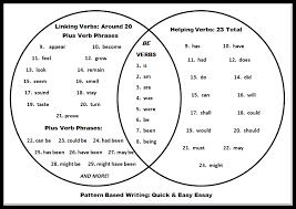 helping verbs list and linking verbs list u2013 venn diagram