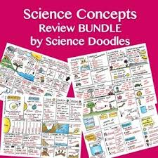 4th grade science review games with summary with 4th grade science