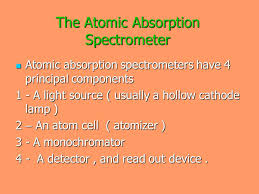 hollow cathode l in atomic absorption spectroscopy atomic specroscopy as ppt video online download