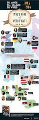 49 best history infographics images on pinterest teaching