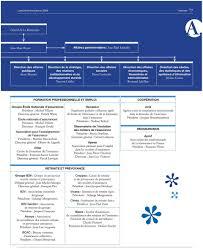 bureau commun des assurances collectives bureau assurance sociale 28 images modele bulletin de paie