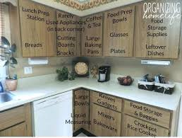 organizing kitchen cabinets ideas how to organize kitchen cabinets best way to organize kitchen