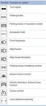 bmw 3 series warning lights indicator warning ls check control displays controls bmw