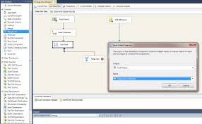 Etl Manager Insert And Update Records With An Ssis Etl Package