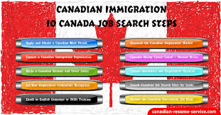 Resume And Job Search Services by Canadian Immigration 10 Canada Job Search Steps